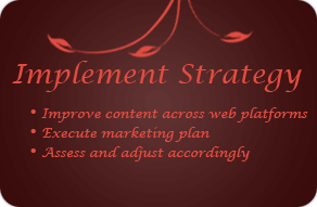 Implement Web Site Marketing Strategy