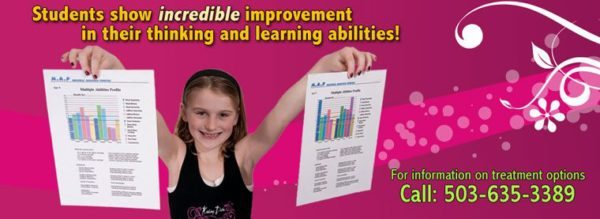 Help ADD Skills Improvement Graphic